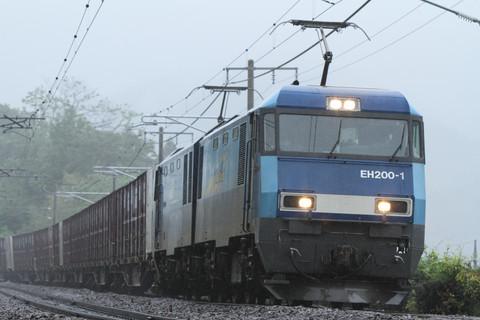 C1206a0752