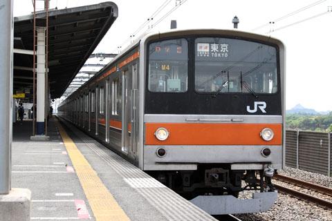 C0805o022