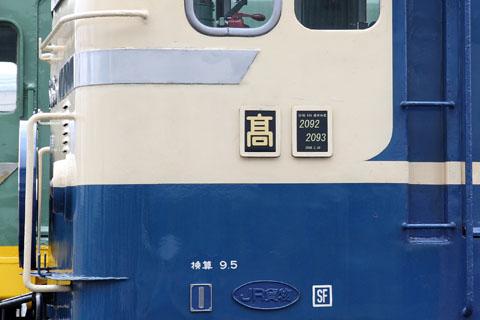 C0805o032